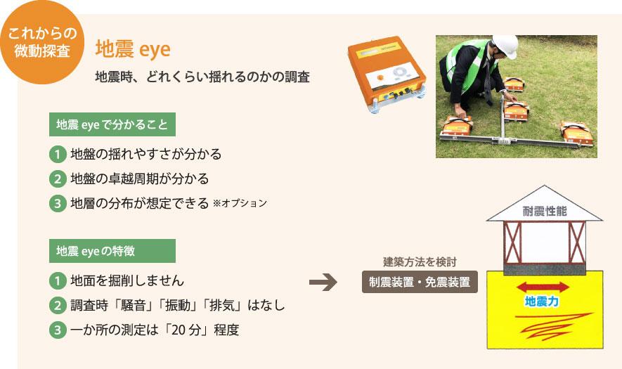 地震eye